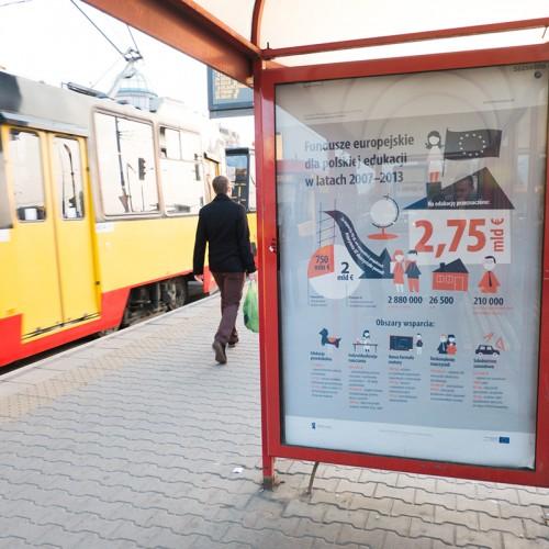 Fundusze europejskie dla polskiej edukacji - kampania